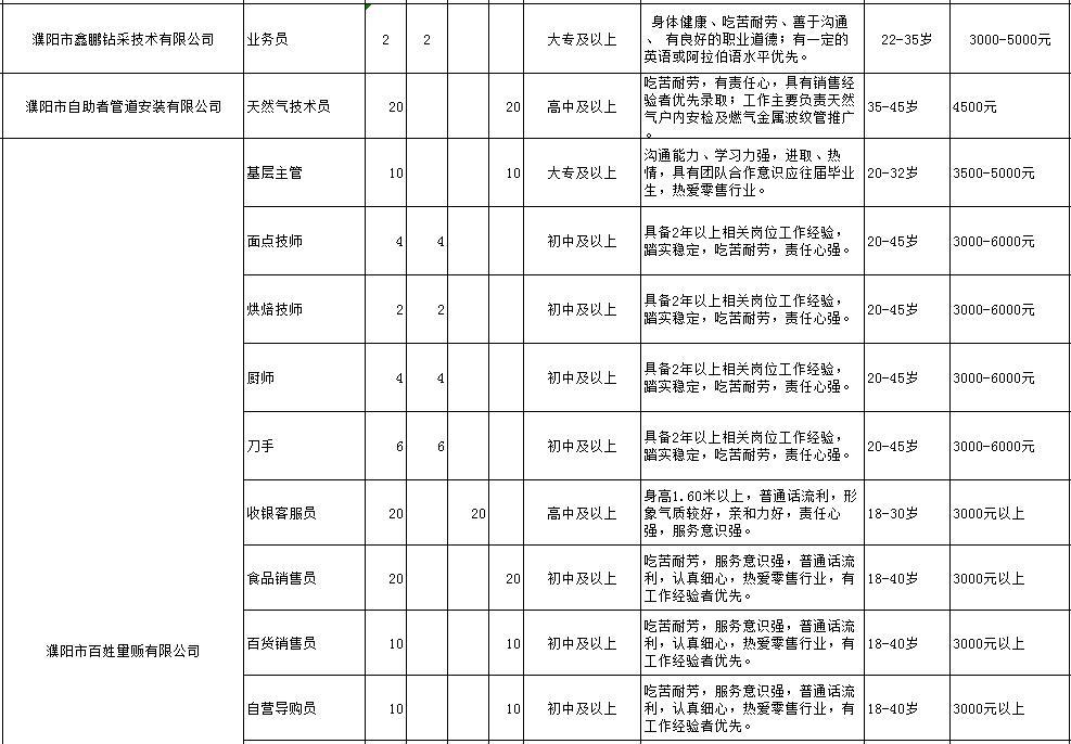 中原油田  中原油田就业服务中心 活动时间 2019年10月27日(周日) 8
