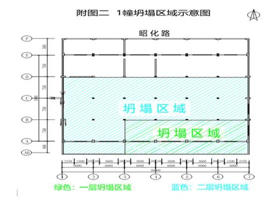 图6 坍塌现场扫描模型截图