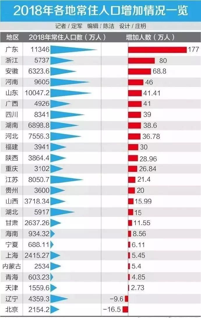 改革开放广东经济总量_广东高考改革图片