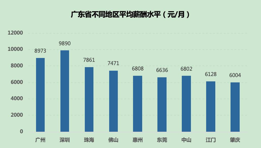 中山 人均收入_中山大学