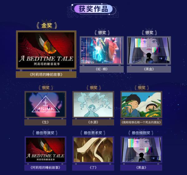 """全方位扶持原创动画人,B站发起首届""""小宇宙新星计划"""""""