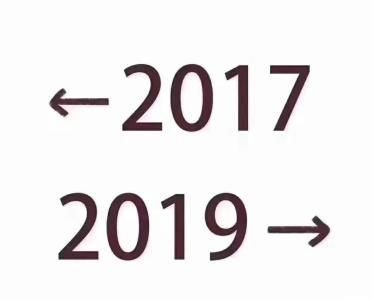 2021,是个什么梗?