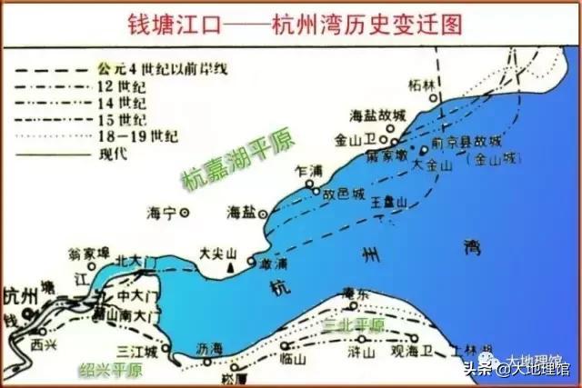 杭州湾的历史变迁
