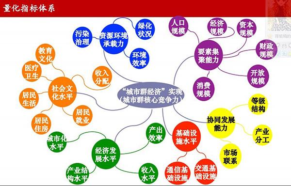 市政设施矢量图