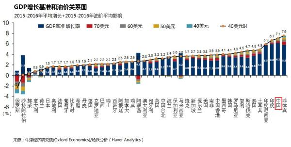gdp崩盘_新加坡经济断裂 没有中国的合作他还能得意吗