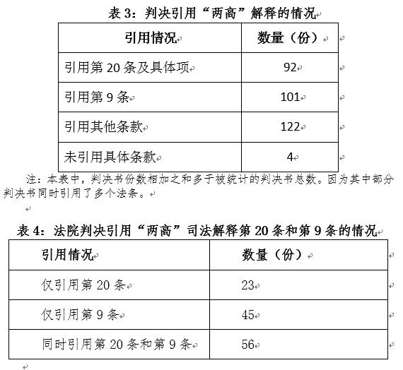 """中国法学会分析203份""""毒豆芽""""判决:认罪者通常被判缓刑"""
