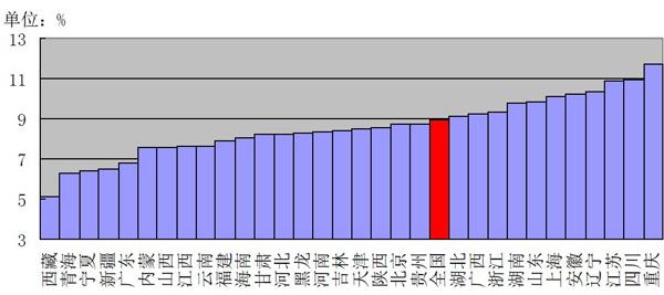 我国人口年龄结构图_28年来中国汽车销量首次下降,背后的现实令人心酸
