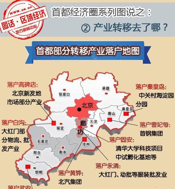 晓峰 北京首都功能应当集约化,疏散人口是必然的