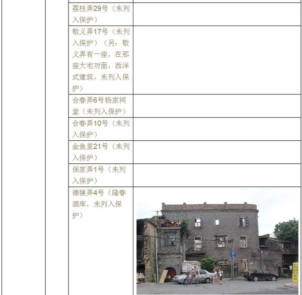 mz·yj9k_更好地对待历史建筑群,福州 ...