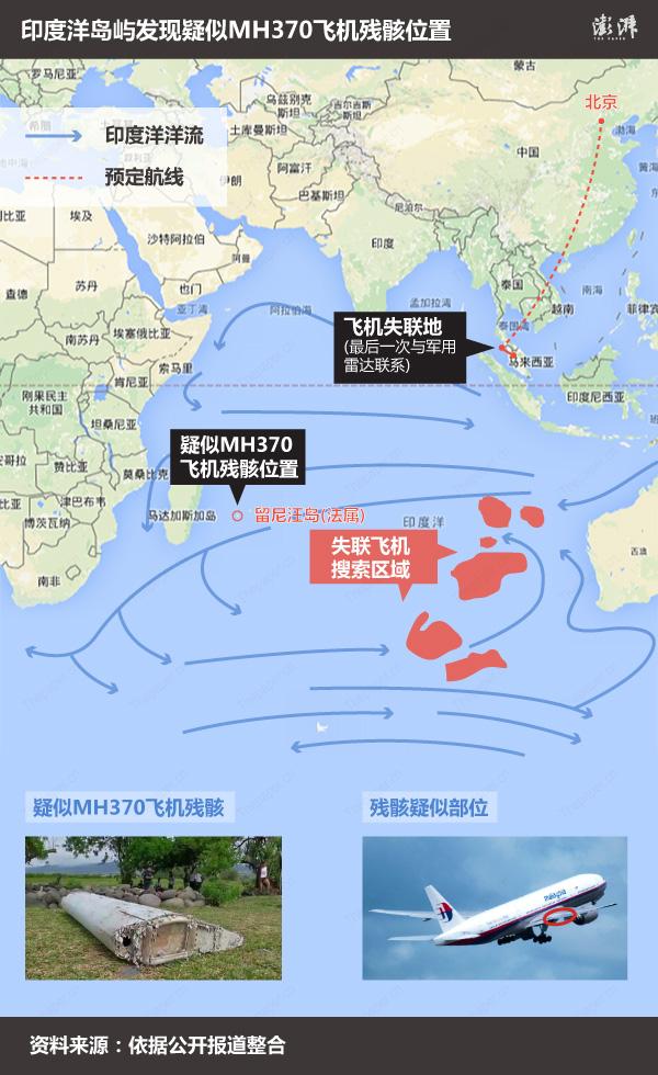 有25个国家派出65架飞机和95艘舰船参与了mh370航班