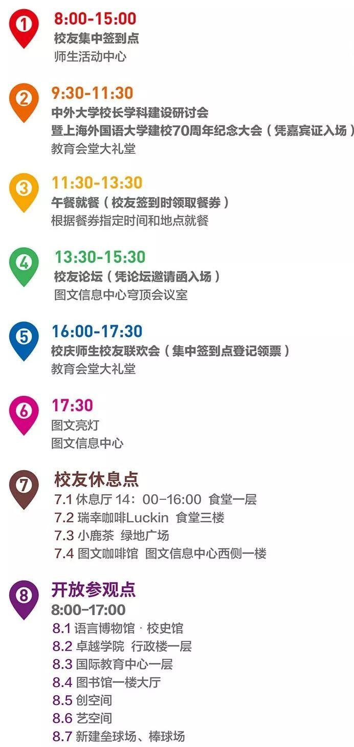 上海外国语大学70周年校庆服务指南