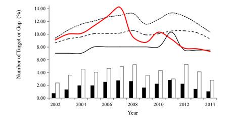 短期的经济拉动对经济周期的影响。