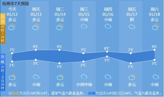 雨水停息,阳光现身,抓紧洗晒!由于下周仍是