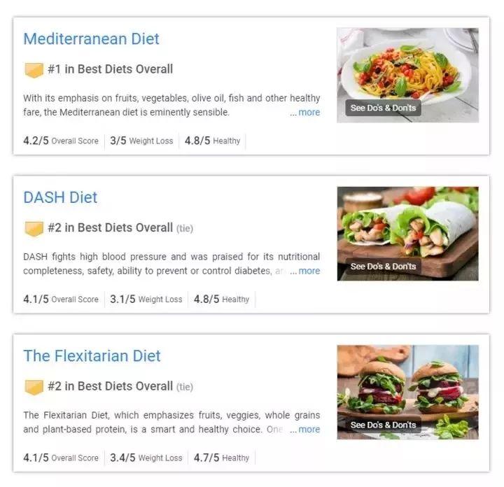 全球公认的最健康吃法,原来是这样的?!亚洲