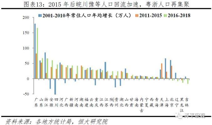 gdp转移到细胞质的作用_GDP仅差23亿元 2020年重庆会超越广州吗