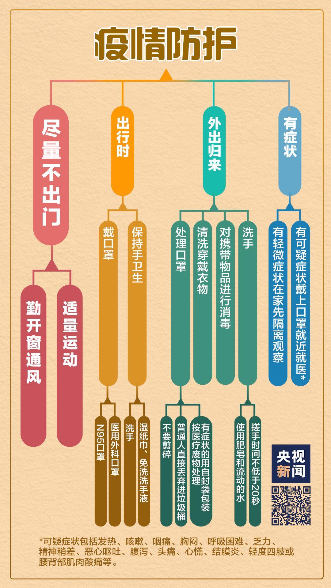 各国经济总量变化 微视频_文献总量变化图