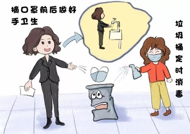 《新型冠状病毒感染肺炎防控漫画》出版,免费阅读!图片