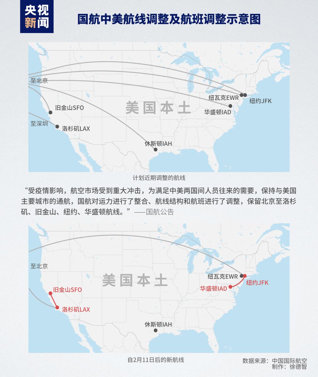 国航调整中美航线结构及航班:保留北京至洛杉矶、纽约等航线