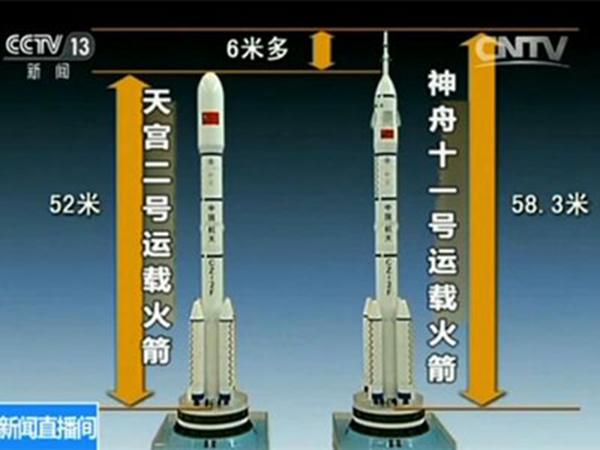 此外,发射神舟十一号的火箭不仅有逃逸救生系统,还有故障检测系统,如果把它们比作火箭上带的两个医生,逃逸救生系统负责做手术,那么故障检测系统就是给手术提供保障。这在发射天宫二号的火箭上是没有的。长征二号F系列火箭是目前我国所有运载火箭中个头最大、重量最重、系统最复杂的火箭,也是我国发射载人航天器的专属火箭,以一型火箭为基础发展出两种执行不同任务的火箭,也是运载火箭设计中提高效率的好思路。