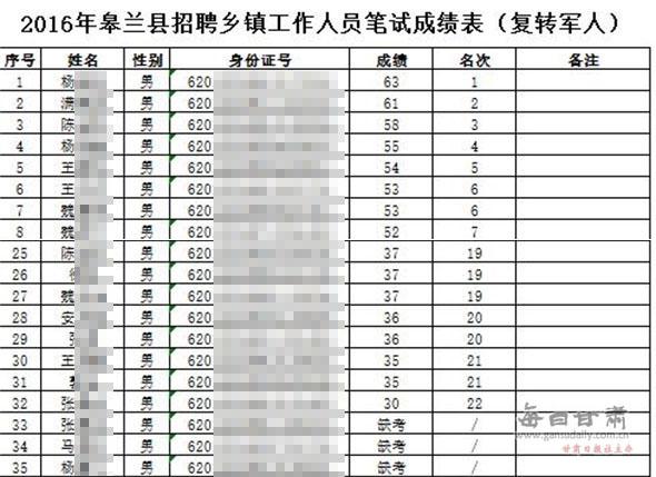 皋兰县常驻人口_皋兰县忠和中学照片