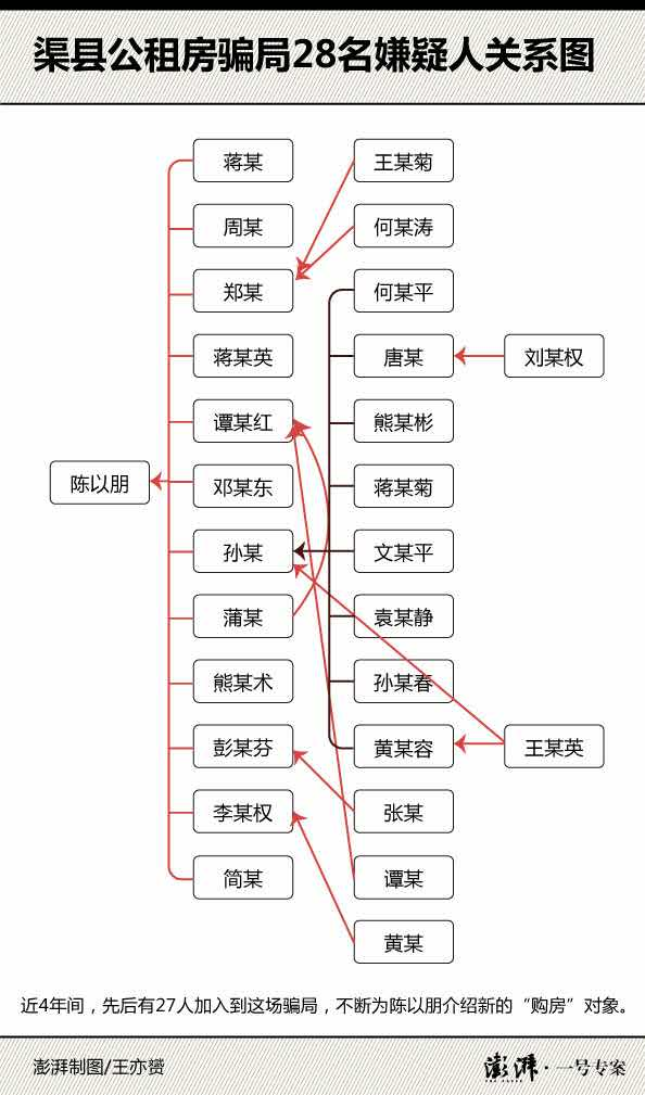 四川渠县村支书谎称可公租房,4年骗近千人图纸发簪手工图片