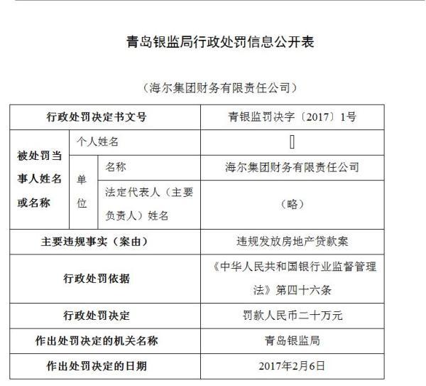 恒大国八条具体内容_hk,中国恒大)的下属地产公司,但这次的处罚并没有涉及到恒大公司.