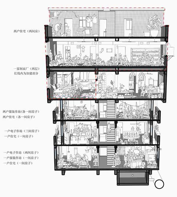 80平方米自建房设计图五层