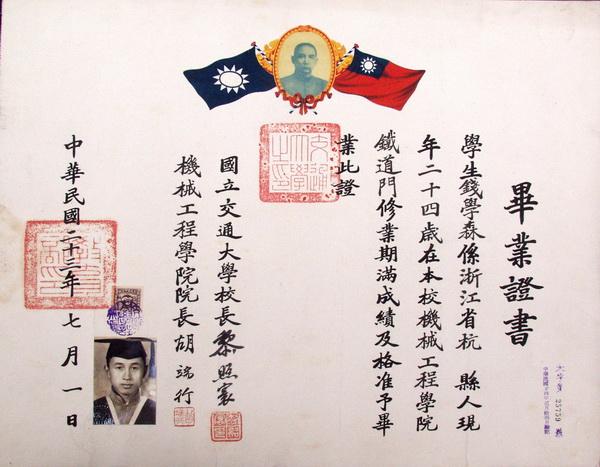上海交大在不同年代的毕业证