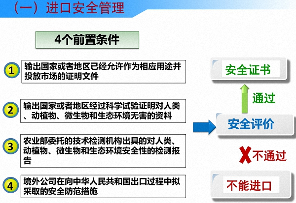 目前中国已经批准进口用作加工原料的转基因农产品共有5大作物46个转化体。