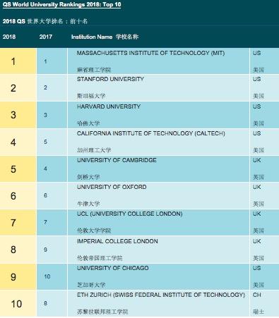 大学排名_大学