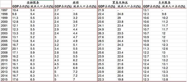 2020年香港gdp是多少_2020年前三季度,香港GDP在全国排第17名,那台湾、福建等省份呢?
