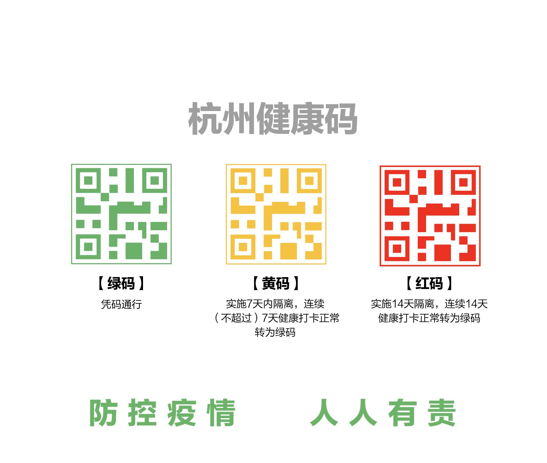 2月11日,浙江省杭州市率先推出健康码模式。