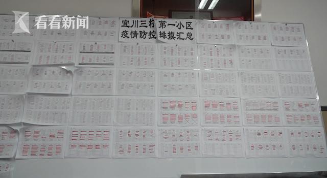 宜川三村疫情排摸汇总表