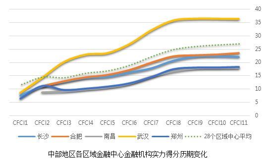 经济总量实力偏弱_2015中国年经济总量