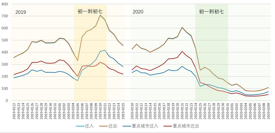 2020年全国人口_2020全国扶贫人口数据
