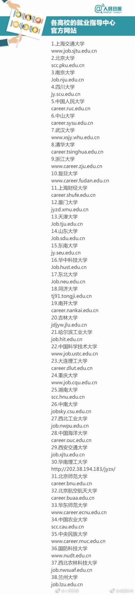 毕业生转起!这些网站找工作时用得上![威武