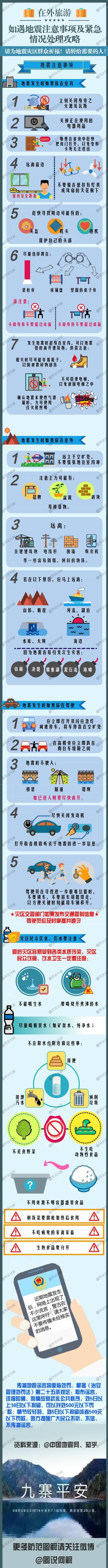 在外旅游如遇地震注意事项及紧急情况处理攻略