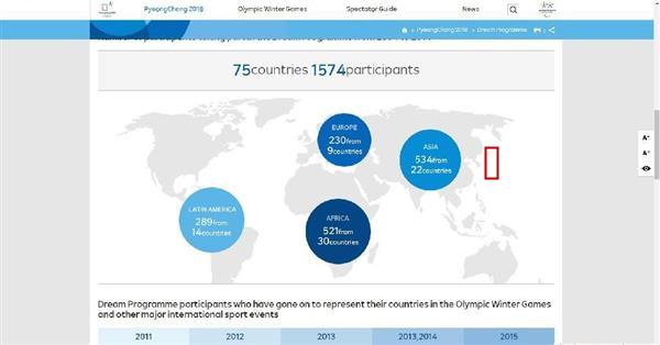 """韩国冬奥会网站世界地图将日本""""抹去"""",日方正关注官方回应"""