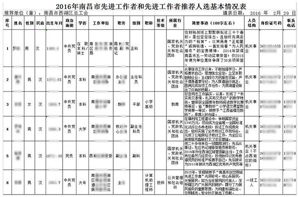 南昌西湖区总工会官网泄露劳模和先进工作者隐