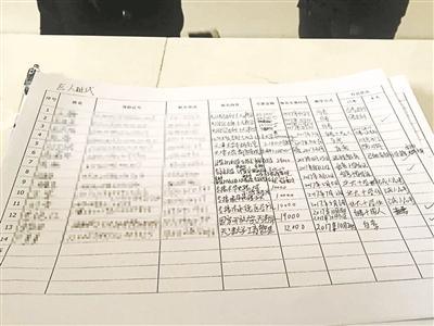 香港马会开奖结果北京一教育培训机构老板疑携款失联:数百位学员学费难追回