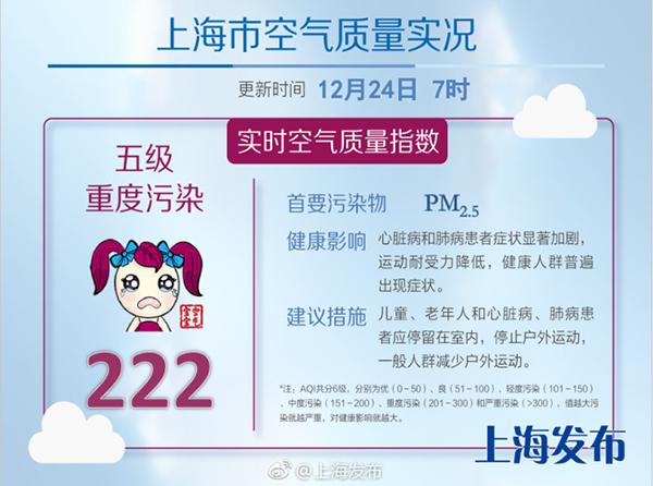 2014年2月74個城市空氣質量狀況報告_上海空氣質量報告_杭州空氣污染問題 外國 報告