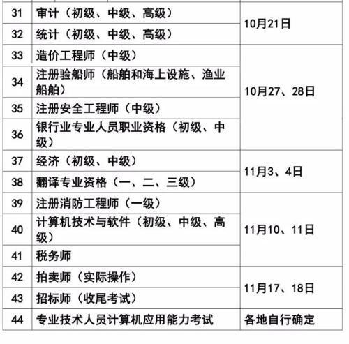 六合彩开码人社部公布2018年度专业技术人员资格考试工作计划