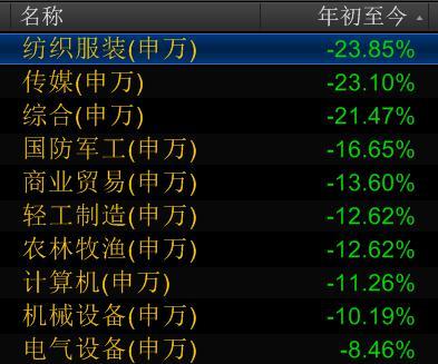 今年A股十大牛股出炉:鸿特精密暴涨329%超江南嘉