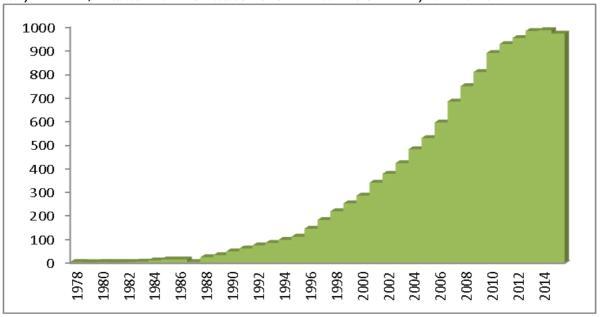 上海市人口数量_上海少数民族人口和全市人口年龄构成比较 (单位:%).图片来源