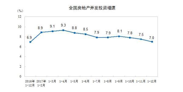 去年全国商品房销售16.9亿平米创历史新高
