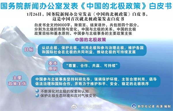 六合采开奖外交部回应政府发表《中国的北极政策》白皮书时机:水到渠成
