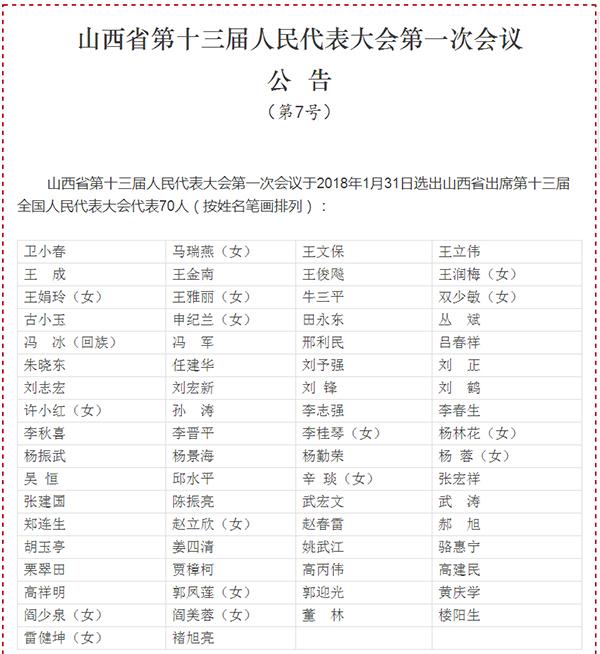 财神高手论坛山西选出70名十三届全国人大代表,香港挂牌正版彩图正挂,金典六合网,申纪兰当选