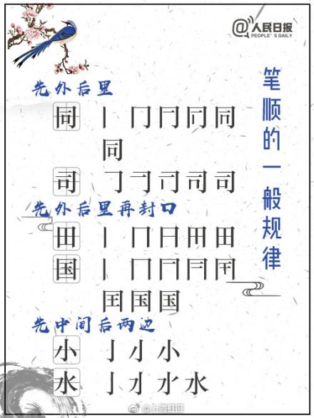 凸和凹的笔画顺序- 这些常用汉字笔顺,你写对了吗