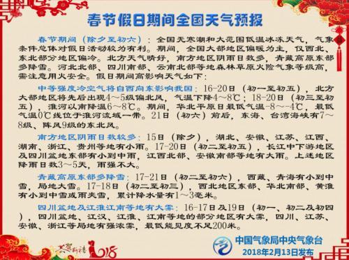 中国气象局:春节期间全国大部分地区气温偏暖