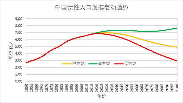 世界人口日_1949年世界人口数量